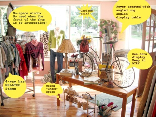 Ideas for your consignment or resale shop from Auntie Kate