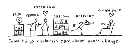 What customers really care about